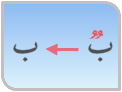 Hide and Show Arabic diacritics